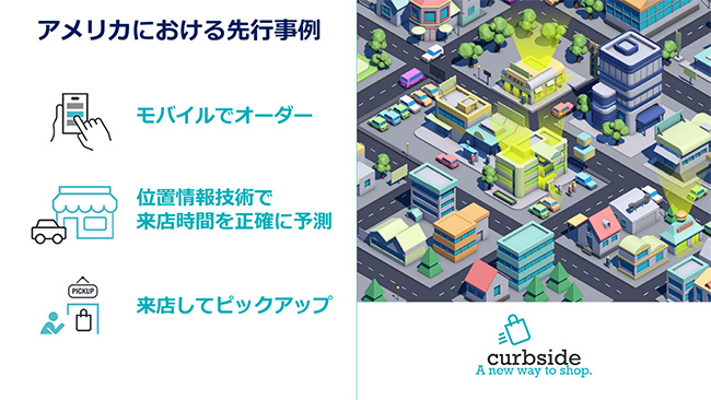 Curbside(アメリカにうける先行事例)