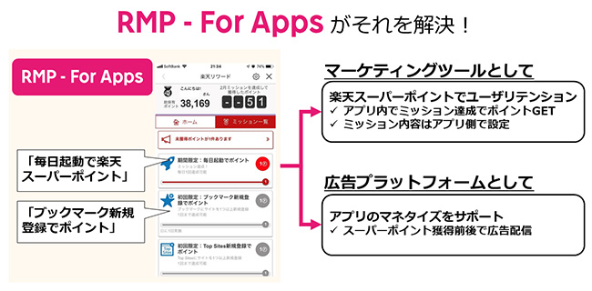 RPM - For Appsがそれを解決!